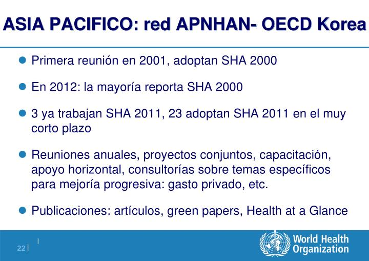 ASIA PACIFICO: red APNHAN- OECD Korea