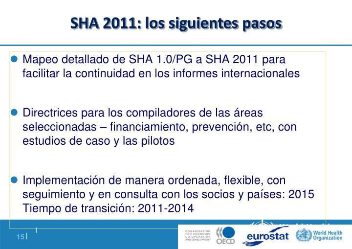 SHA 2011: los