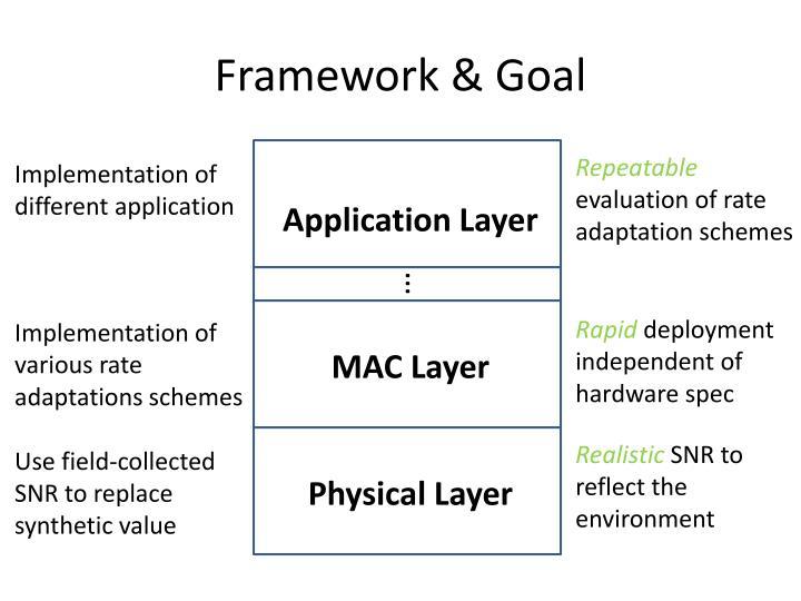 Framework & Goal