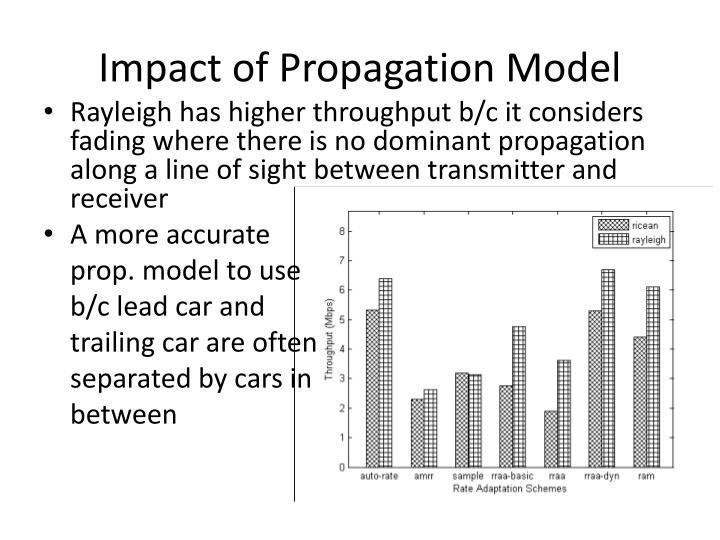 Impact of Propagation Model