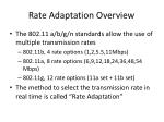 rate adaptation overview
