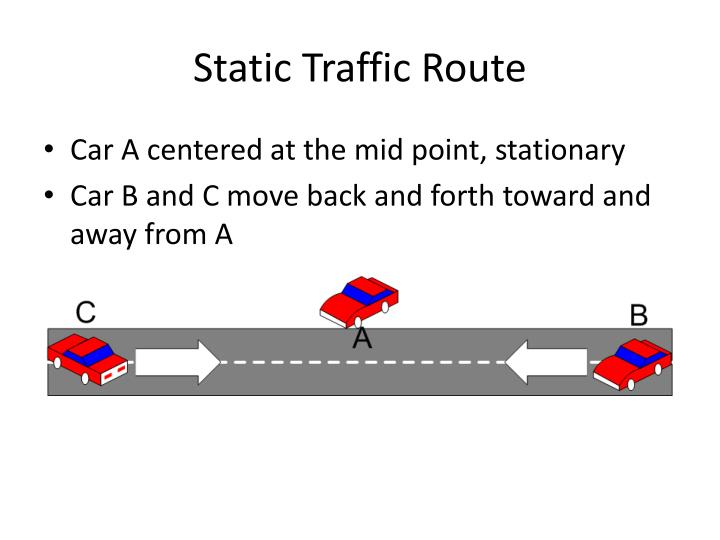 Static Traffic Route