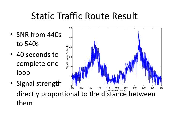 Static Traffic Route Result