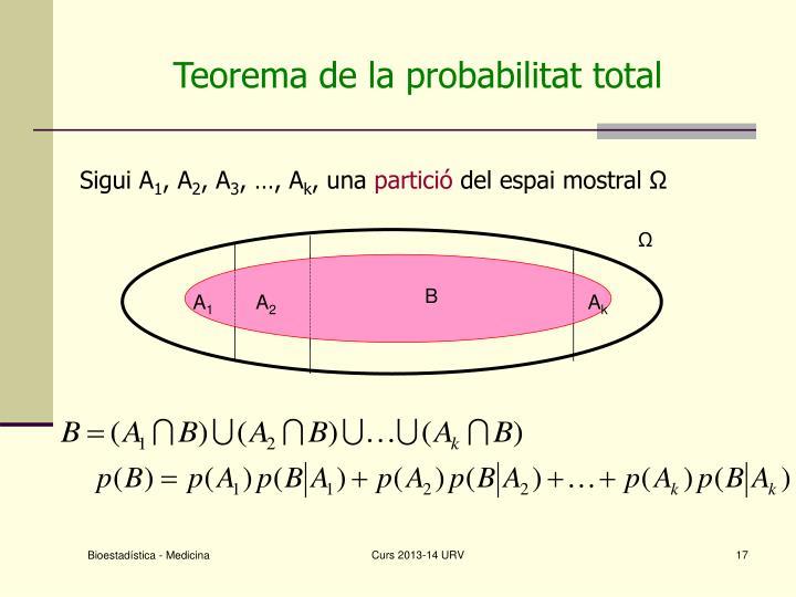 Teorema de la probabilitat total