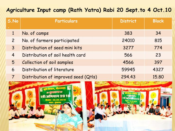 Agriculture Input camp (Rath Yatra) Rabi 20 Sept.to 4 Oct.10