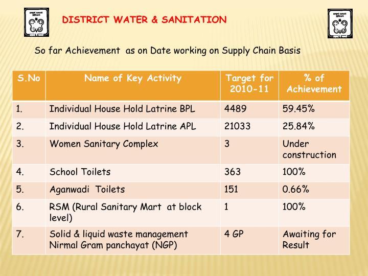 DISTRICT WATER & SANITATION
