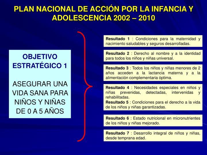 PLAN NACIONAL DE ACCIÓN POR LA INFANCIA Y ADOLESCENCIA 2002 – 2010