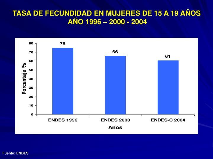 TASA DE FECUNDIDAD EN MUJERES DE 15 A 19 AÑOS
