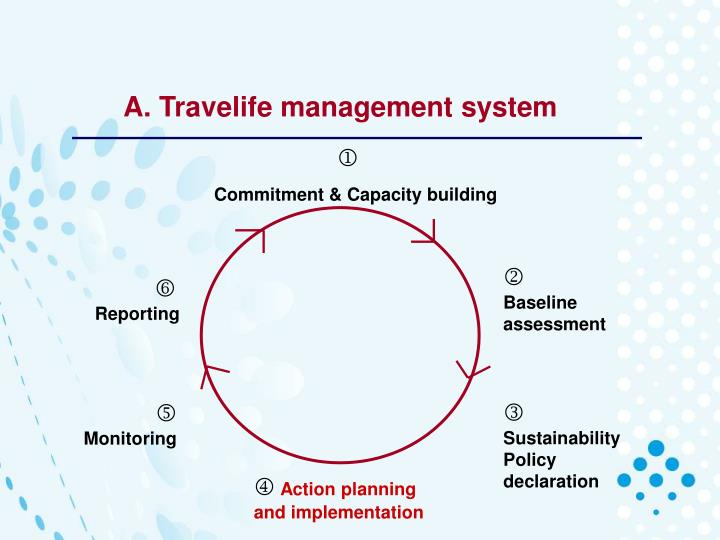 A. Travelife management system