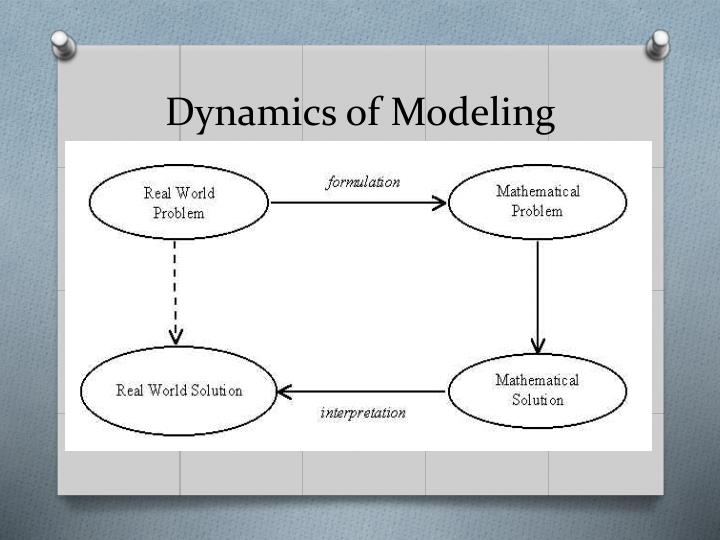 Dynamics of Modeling