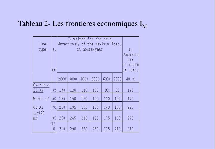 Tableau 2- Les frontieres economiques I