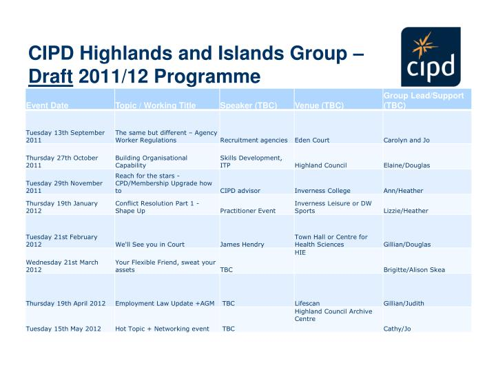 CIPD Highlands and Islands Group –