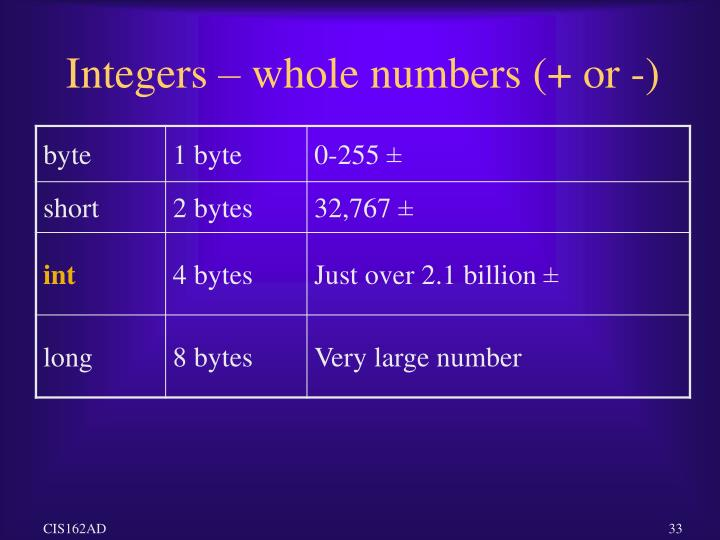 Integers – whole numbers (+ or -)