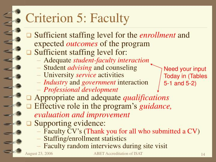 Criterion 5: Faculty