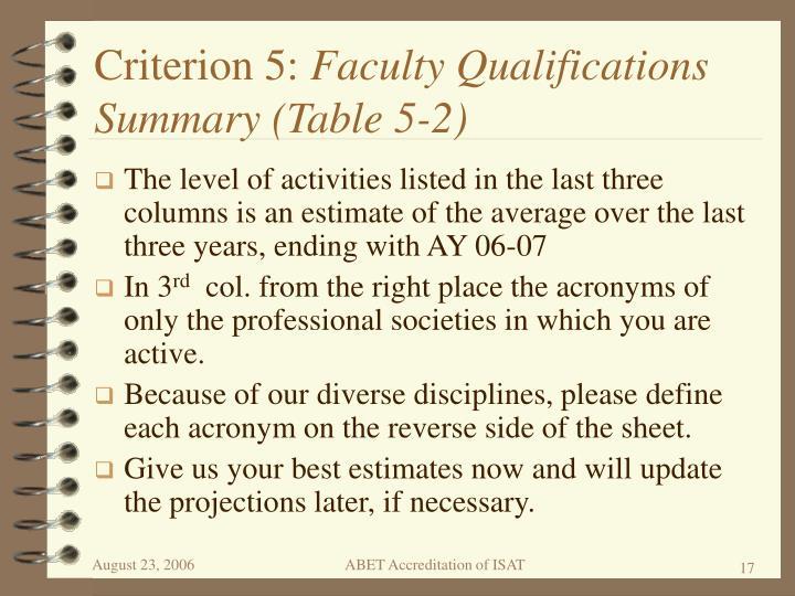 Criterion 5: