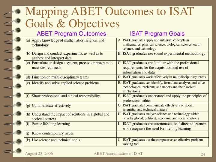 Mapping ABET Outcomes to ISAT Goals & Objectives