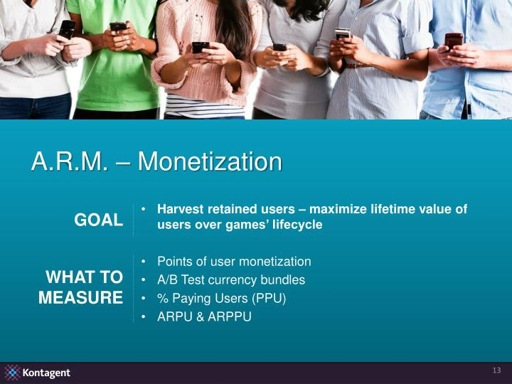 A.R.M. – Monetization