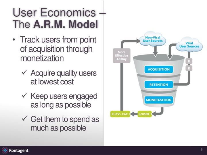 User Economics