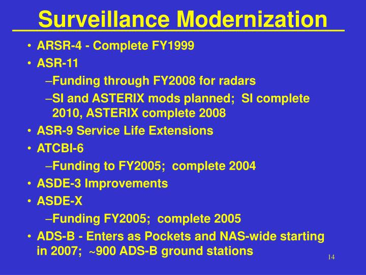 Surveillance Modernization