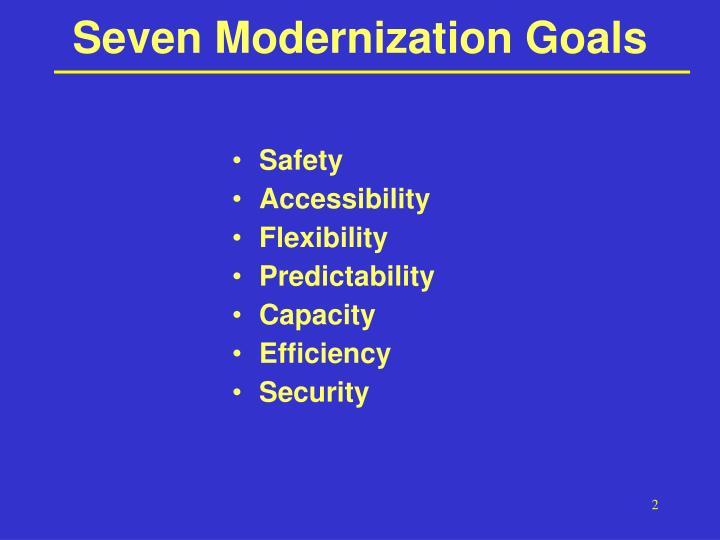 Seven Modernization Goals