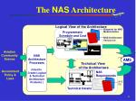 the nas architecture