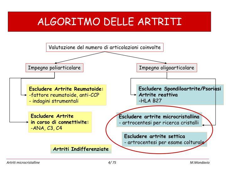ALGORITMO DELLE ARTRITI