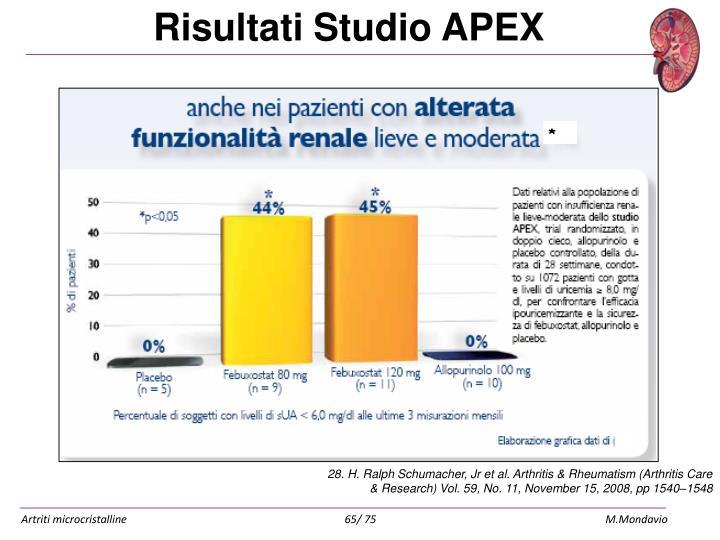 Risultati Studio APEX