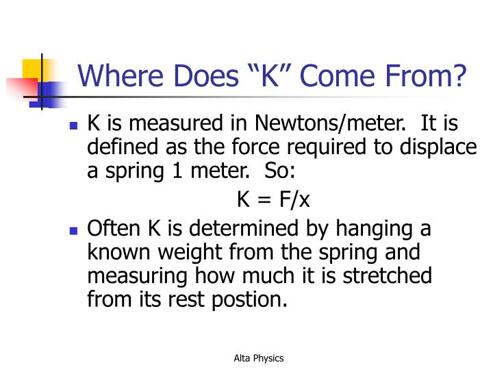 "Where Does ""K"" Come From?"