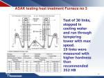 asak testing heat treatment furnace no 3