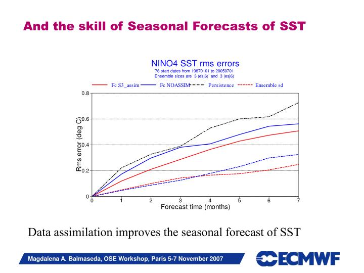 And the skill of Seasonal Forecasts of SST