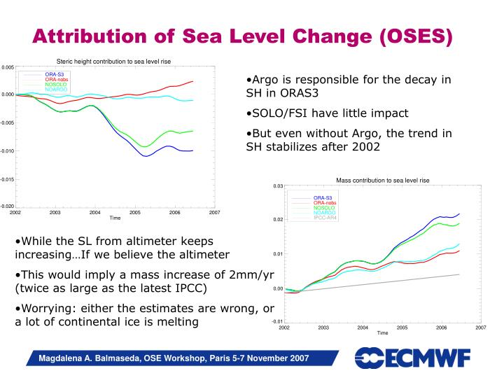 Attribution of Sea Level Change (OSES)