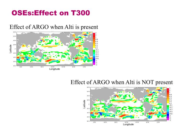 OSEs:Effect on T300