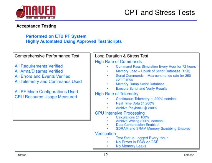 CPT and Stress Tests