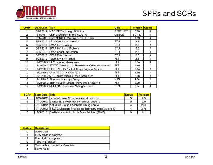 Sprs and scrs