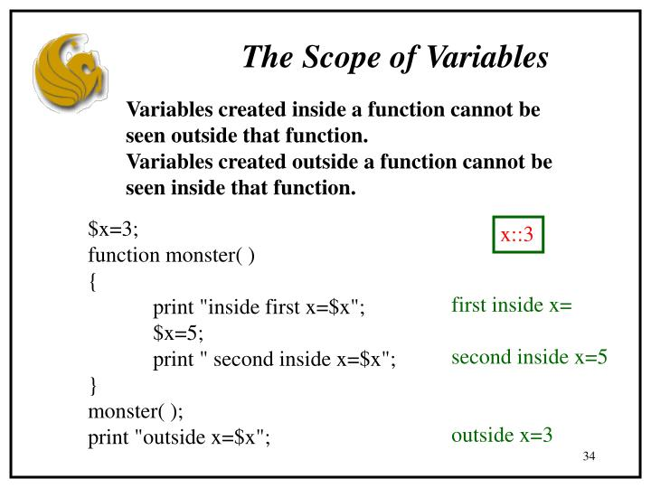 The Scope of Variables