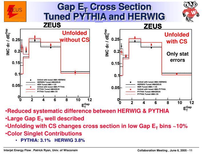 Gap E