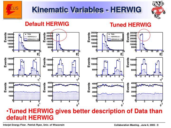 Kinematic Variables - HERWIG