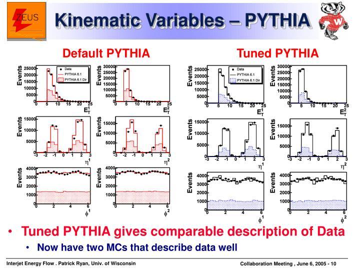 Kinematic Variables – PYTHIA