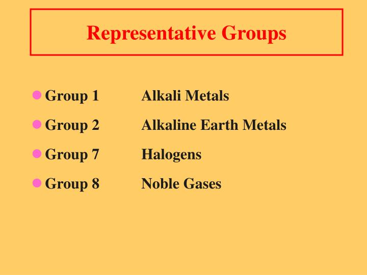 Representative Groups