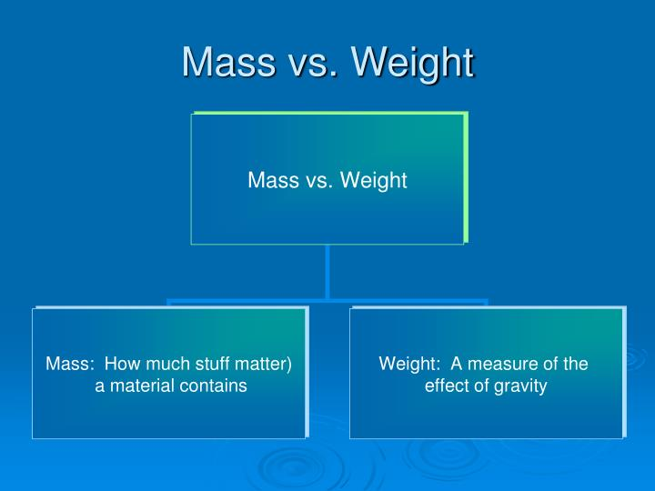 Mass vs weight