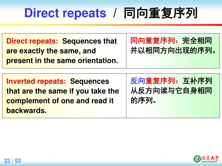 Direct repeats
