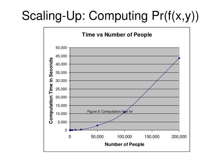 Scaling-Up: Computing Pr(f(x,y))