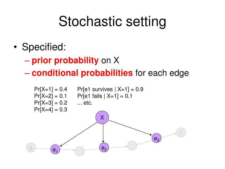 Stochastic setting