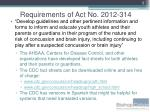 requirements of act no 2012 314