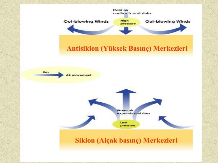 Antisiklon (Yüksek Basınç) Merkezleri