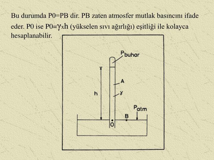 Bu durumda P0=PB dir. PB zaten atmosfer mutlak basıncını ifade eder. P0 ise P0=