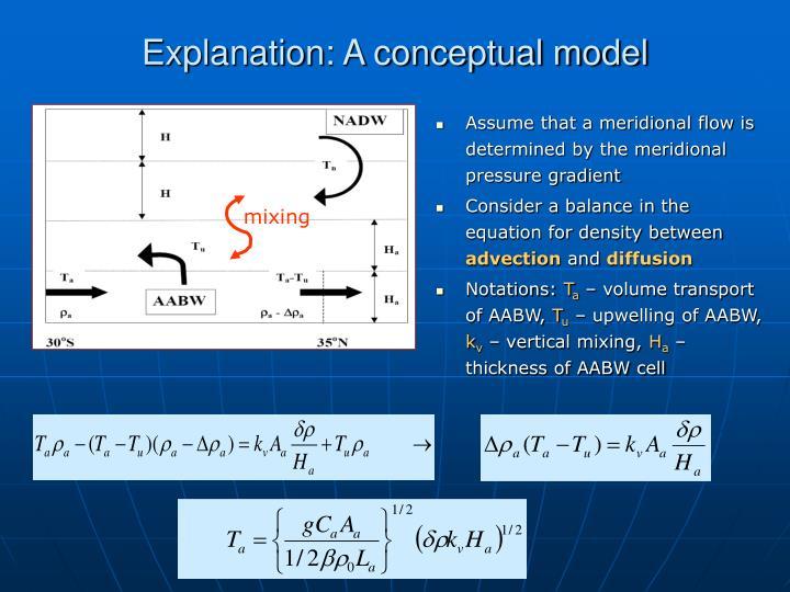 Explanation: A conceptual model