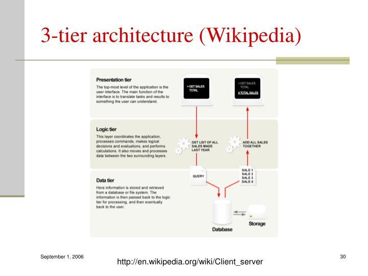 3-tier architecture (Wikipedia)