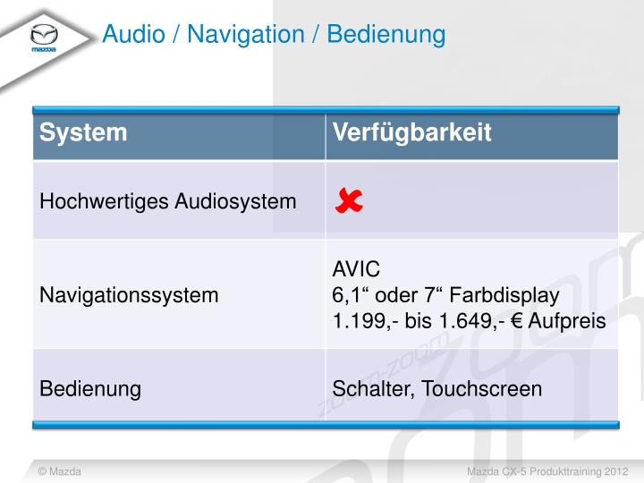 Audio / Navigation / Bedienung