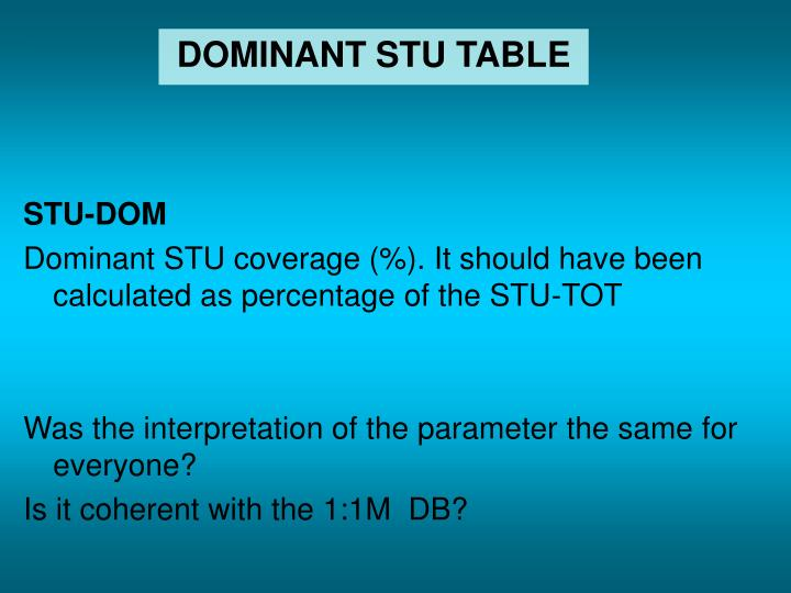 DOMINANT STU TABLE